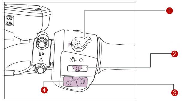 Rechte Armaturen des S5 Elektro-Motorrollers von Nova Motors